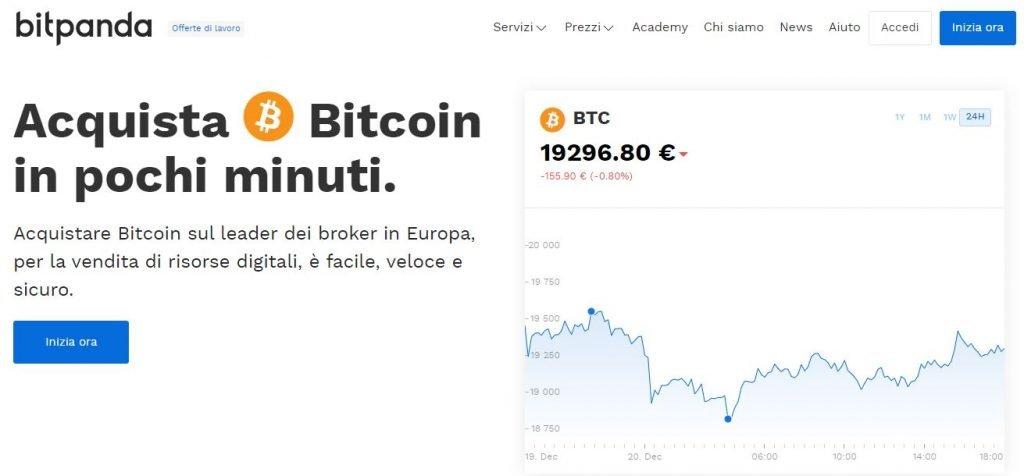 Trading online criptovalute con IQ Option - hotelborromini.it