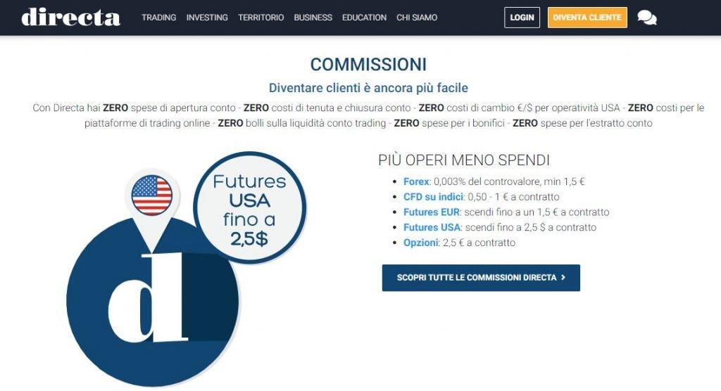Trading en Forex ES - Trading de Divisas - FXCM ES