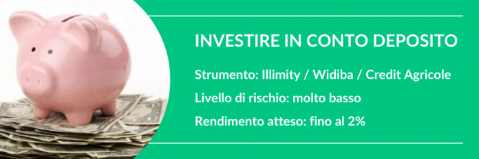 investire 100 euro in un conto deposito
